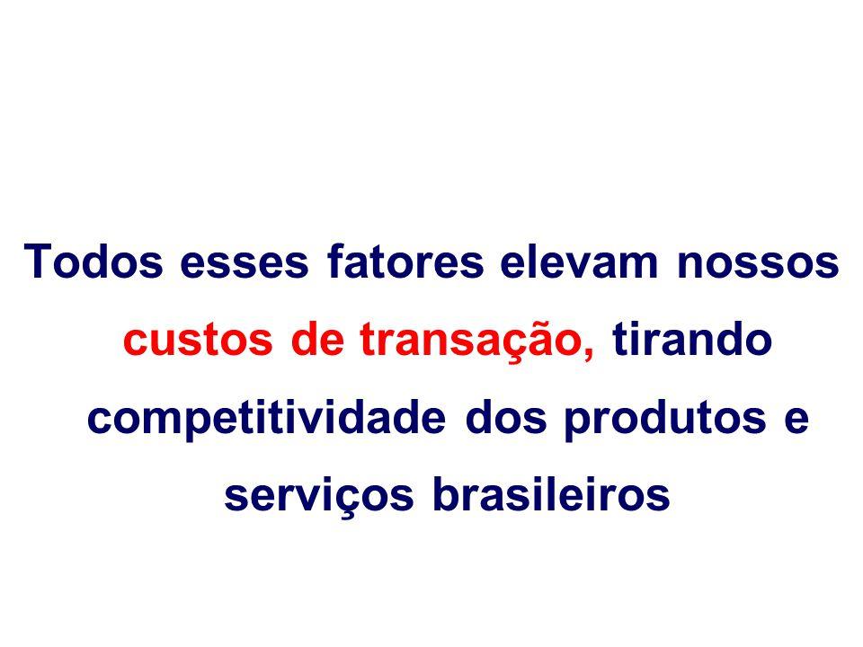 Todos esses fatores elevam nossos custos de transação, tirando competitividade dos produtos e serviços brasileiros