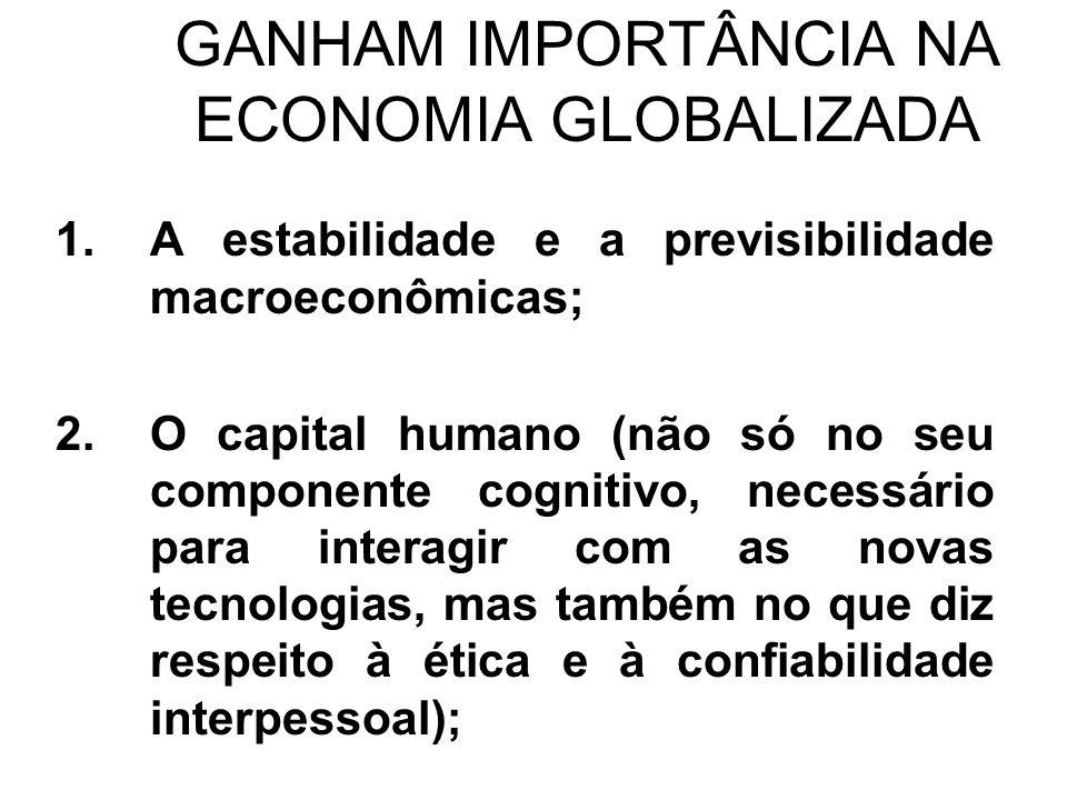 GANHAM IMPORTÂNCIA NA ECONOMIA GLOBALIZADA 1.A estabilidade e a previsibilidade macroeconômicas; 2.O capital humano (não só no seu componente cognitivo, necessário para interagir com as novas tecnologias, mas também no que diz respeito à ética e à confiabilidade interpessoal); 3.A agilidade e a flexibilidade empresariais.
