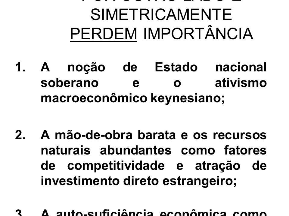 POR OUTRO LADO E SIMETRICAMENTE PERDEM IMPORTÂNCIA 1.A noção de Estado nacional soberano e o ativismo macroeconômico keynesiano; 2.A mão-de-obra barata e os recursos naturais abundantes como fatores de competitividade e atração de investimento direto estrangeiro; 3.A auto-suficiência econômica como objetivo nacional.