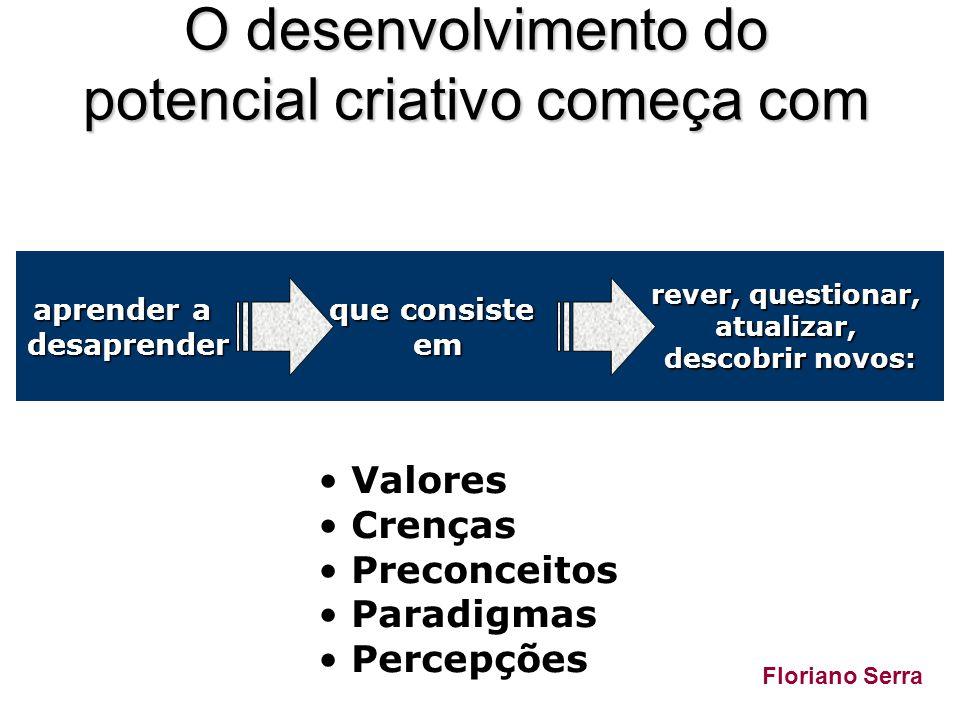 O desenvolvimento do potencial criativo começa com Valores Crenças Preconceitos Paradigmas Percepções Floriano Serra aprender a desaprender que consiste em rever, questionar, atualizar, descobrir novos: