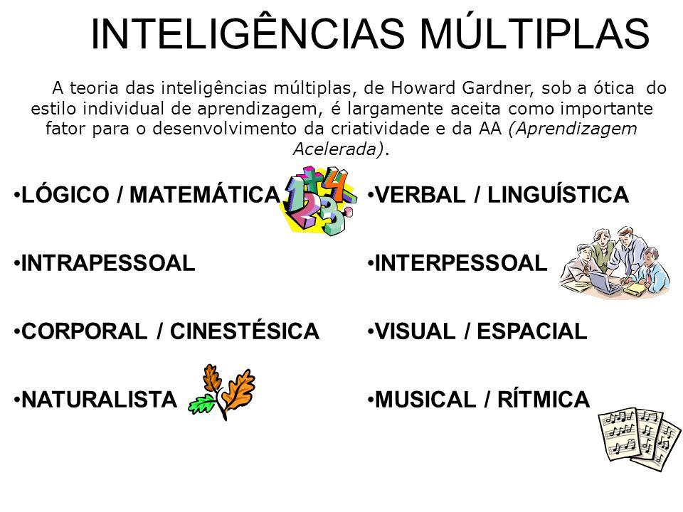 INTELIGÊNCIAS MÚLTIPLAS A teoria das inteligências múltiplas, de Howard Gardner, sob a ótica do estilo individual de aprendizagem, é largamente aceita como importante fator para o desenvolvimento da criatividade e da AA (Aprendizagem Acelerada).