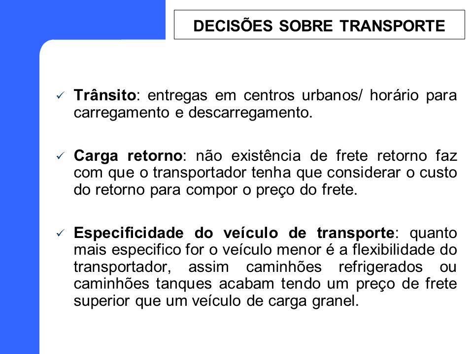 Trânsito: entregas em centros urbanos/ horário para carregamento e descarregamento. Carga retorno: não existência de frete retorno faz com que o trans