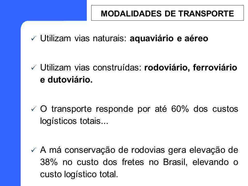 Utilizam vias naturais: aquaviário e aéreo Utilizam vias construídas: rodoviário, ferroviário e dutoviário. O transporte responde por até 60% dos cust