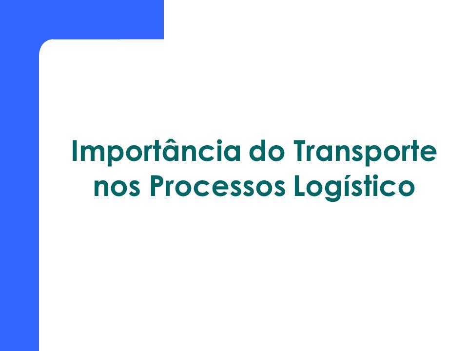 Importância do Transporte nos Processos Log í stico