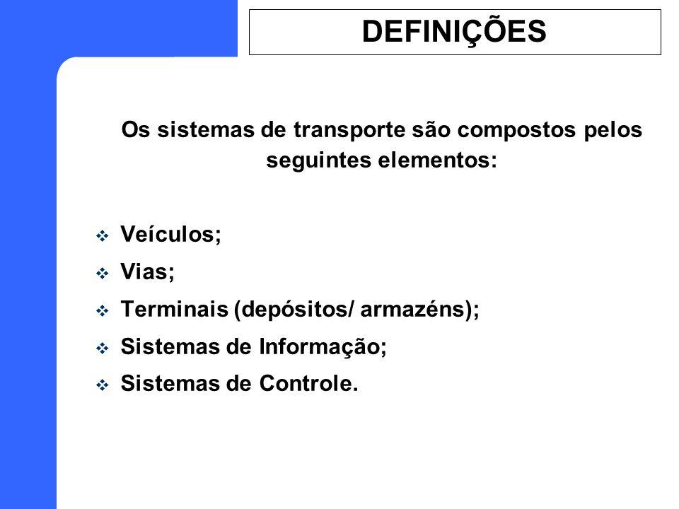 Os sistemas de transporte são compostos pelos seguintes elementos: Veículos; Vias; Terminais (depósitos/ armazéns); Sistemas de Informação; Sistemas de Controle.