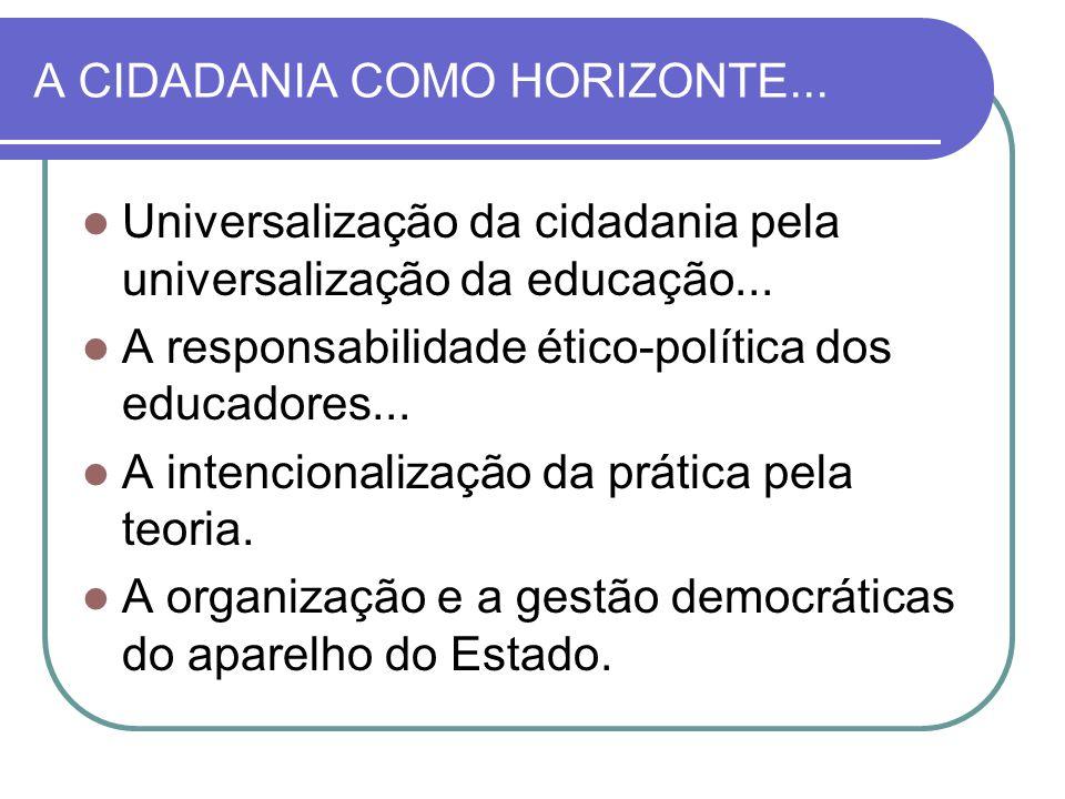 A CIDADANIA COMO HORIZONTE... Universalização da cidadania pela universalização da educação... A responsabilidade ético-política dos educadores... A i