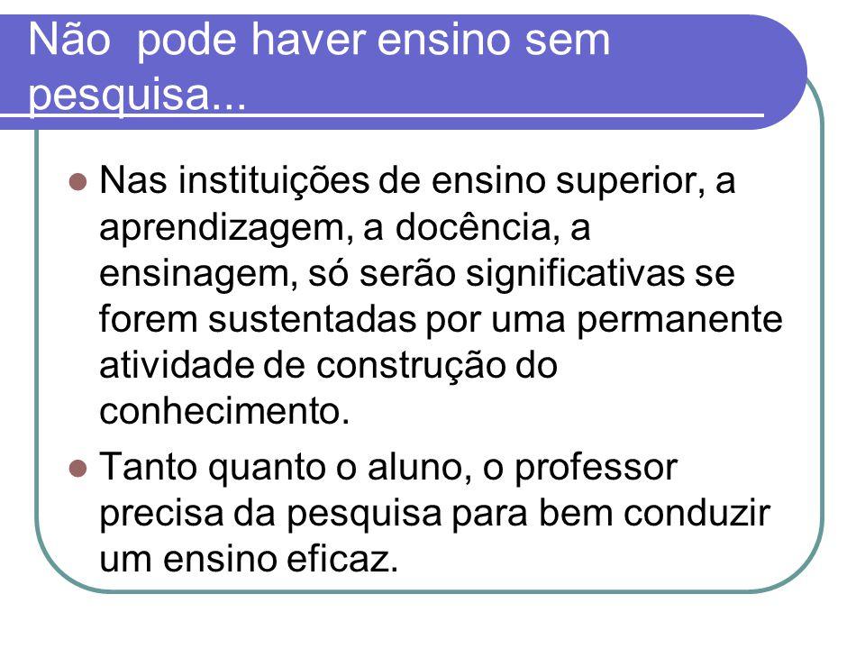 OS PASSOS DA PESQUISA 1.a elaboração do projeto, 2.
