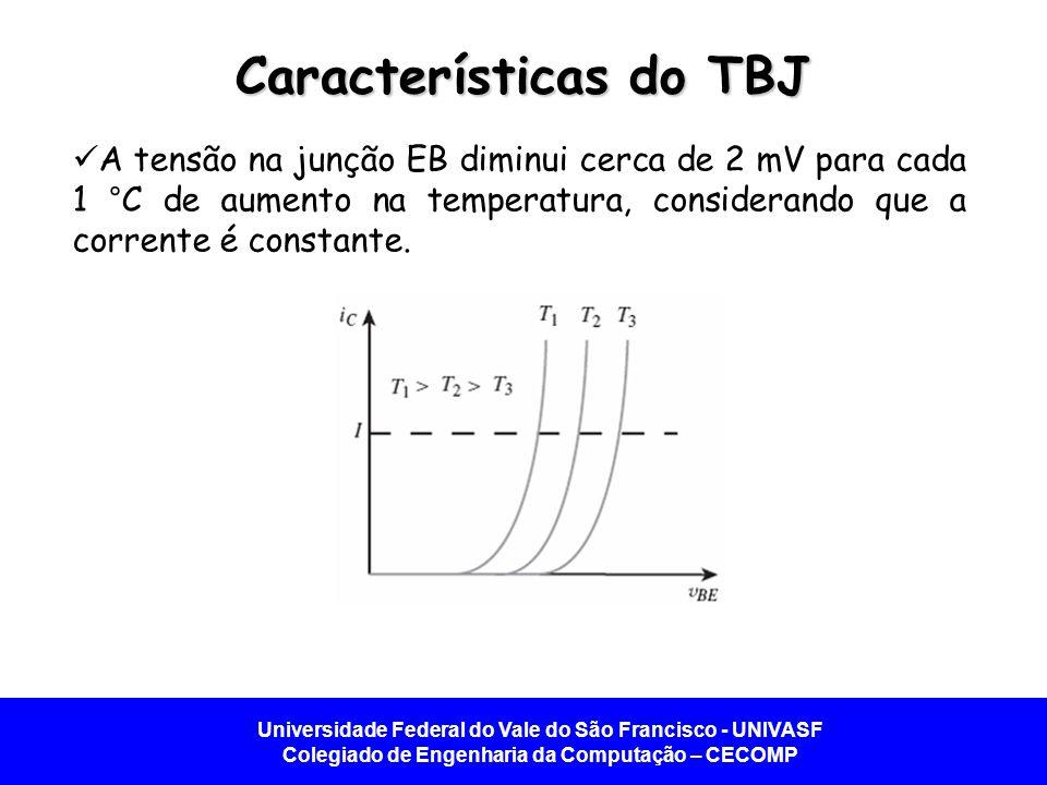 Universidade Federal do Vale do São Francisco - UNIVASF Colegiado de Engenharia da Computação – CECOMP Características Base Comum Forma de descrever a operação de um TBJ é traçar a curva i C -v CB para vários valores de corrente i E.