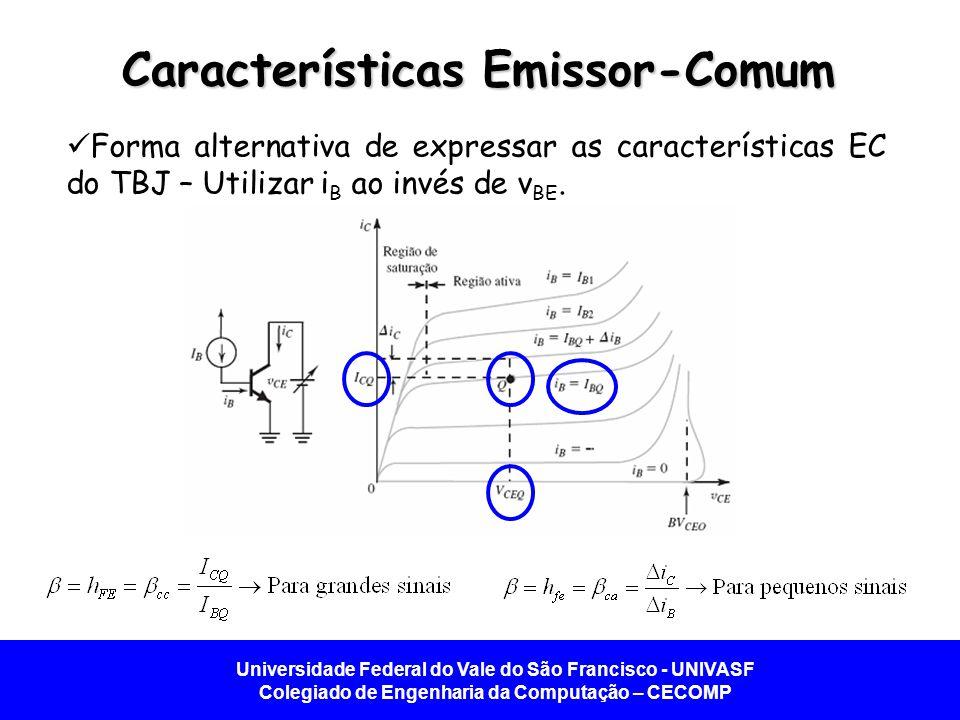 Universidade Federal do Vale do São Francisco - UNIVASF Colegiado de Engenharia da Computação – CECOMP Características Emissor-Comum Dependência de β com o nível de corrente de operação e com a temperatura.