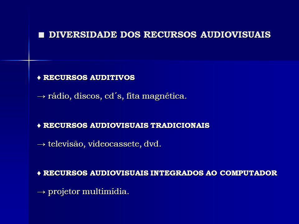 DIVERSIDADE DOS RECURSOS AUDIOVISUAIS DIVERSIDADE DOS RECURSOS AUDIOVISUAIS RECURSOS AUDITIVOS RECURSOS AUDITIVOS rádio, discos, cd´s, fita magnética.