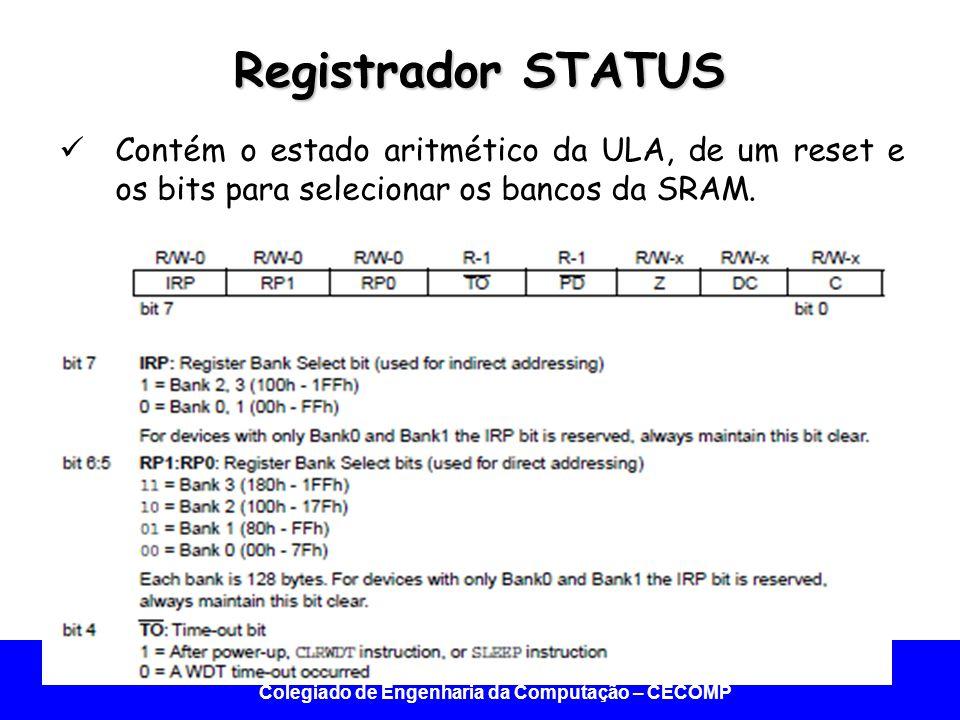 Universidade Federal do Vale do São Francisco - UNIVASF Colegiado de Engenharia da Computação – CECOMP Registrador STATUS Contém o estado aritmético d