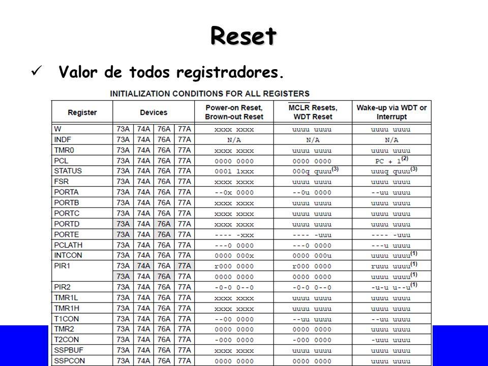 Universidade Federal do Vale do São Francisco - UNIVASF Colegiado de Engenharia da Computação – CECOMP Reset Valor de todos registradores.