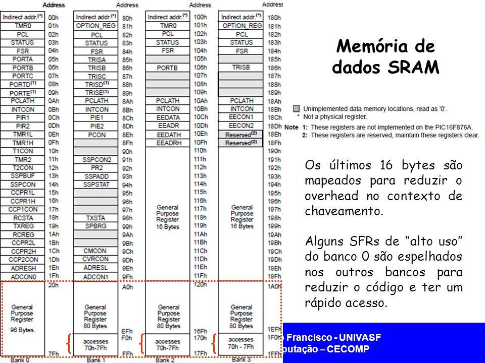 Universidade Federal do Vale do São Francisco - UNIVASF Colegiado de Engenharia da Computação – CECOMP Memória de dados SRAM Alguns SFRs de alto uso d