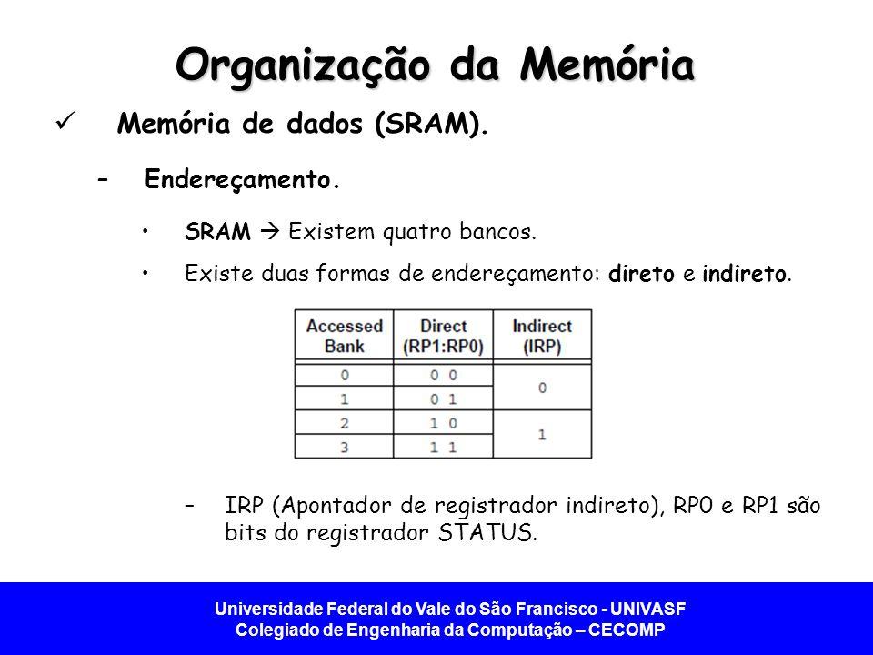 Universidade Federal do Vale do São Francisco - UNIVASF Colegiado de Engenharia da Computação – CECOMP Organização da Memória Memória de dados (SRAM).