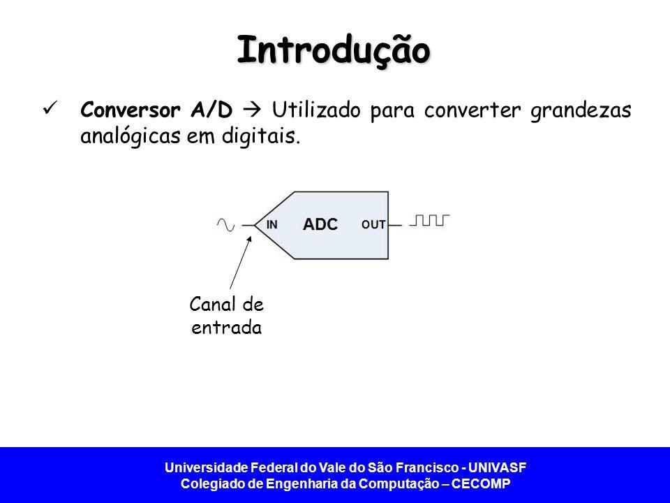 Universidade Federal do Vale do São Francisco - UNIVASF Colegiado de Engenharia da Computação – CECOMP Introdução Conversor A/D Utilizado para convert