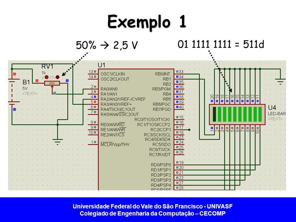 Universidade Federal do Vale do São Francisco - UNIVASF Colegiado de Engenharia da Computação – CECOMP Exemplo 1 50% 2,5 V 01 1111 1111 = 511d