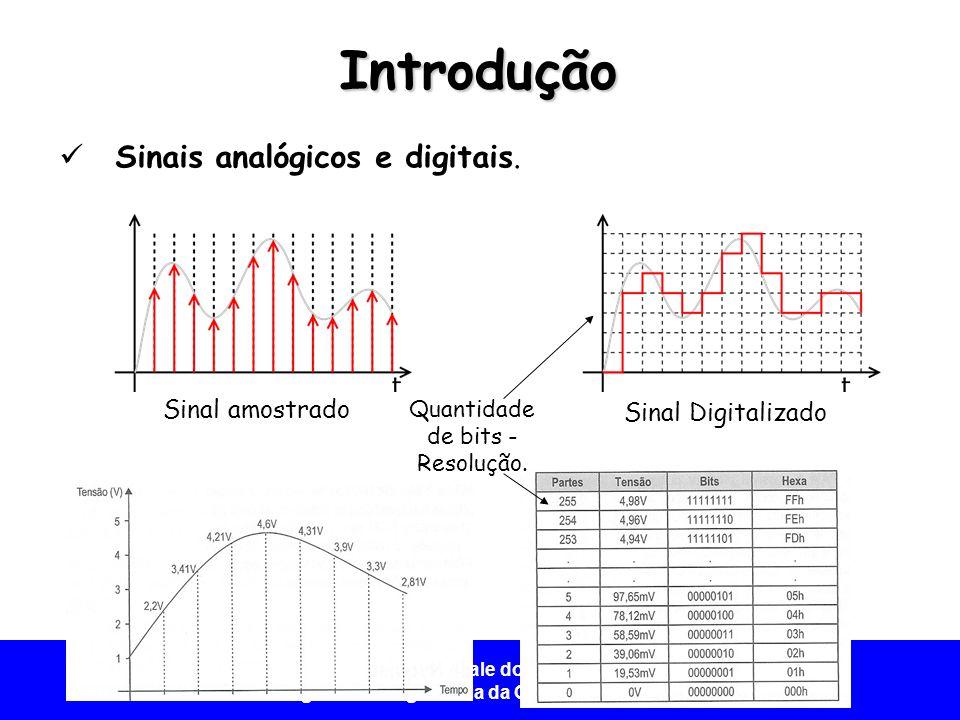 Universidade Federal do Vale do São Francisco - UNIVASF Colegiado de Engenharia da Computação – CECOMP Introdução Sinais analógicos e digitais. Sinal