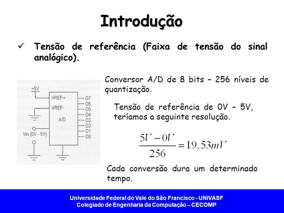 Universidade Federal do Vale do São Francisco - UNIVASF Colegiado de Engenharia da Computação – CECOMP Introdução Tensão de referência (Faixa de tensã