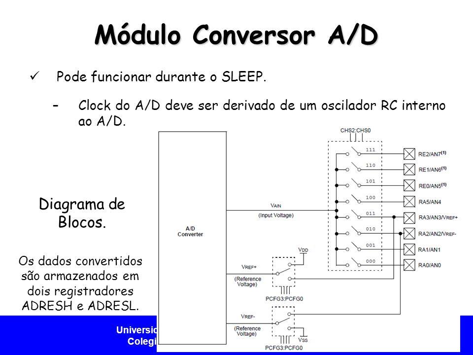 Universidade Federal do Vale do São Francisco - UNIVASF Colegiado de Engenharia da Computação – CECOMP Módulo Conversor A/D Pode funcionar durante o S
