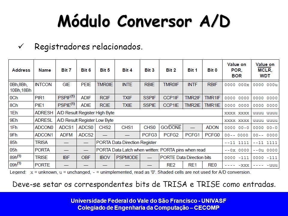 Universidade Federal do Vale do São Francisco - UNIVASF Colegiado de Engenharia da Computação – CECOMP Módulo Conversor A/D Registradores relacionados