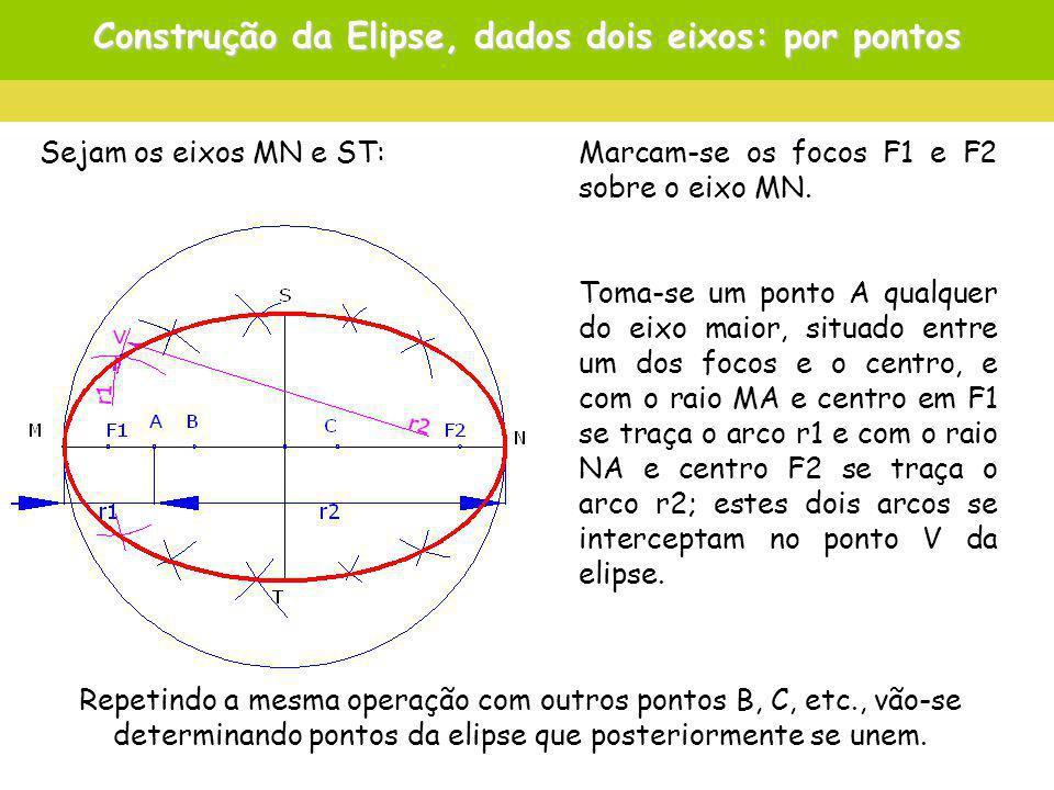 Construção da Elipse, dados dois eixos: por pontos Sean los ejes MN y ST: Se hallan los focos F1 y F2, como ya se ha explicado.