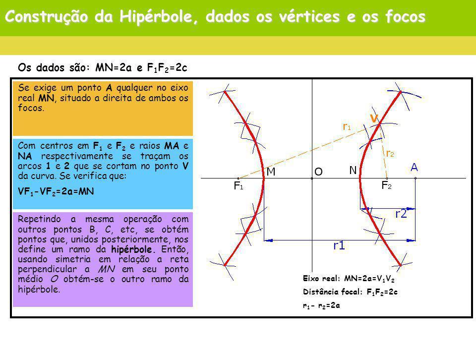 Construção da Hipérbole, dados os vértices e os focos Los datos son: MN = 2 a y F1 F2 = 2c: Se elige un punto A cualquiera en el eje real MN, situado a la derecha del foco de la derecha o a la izquierda del foco de la izquierda.