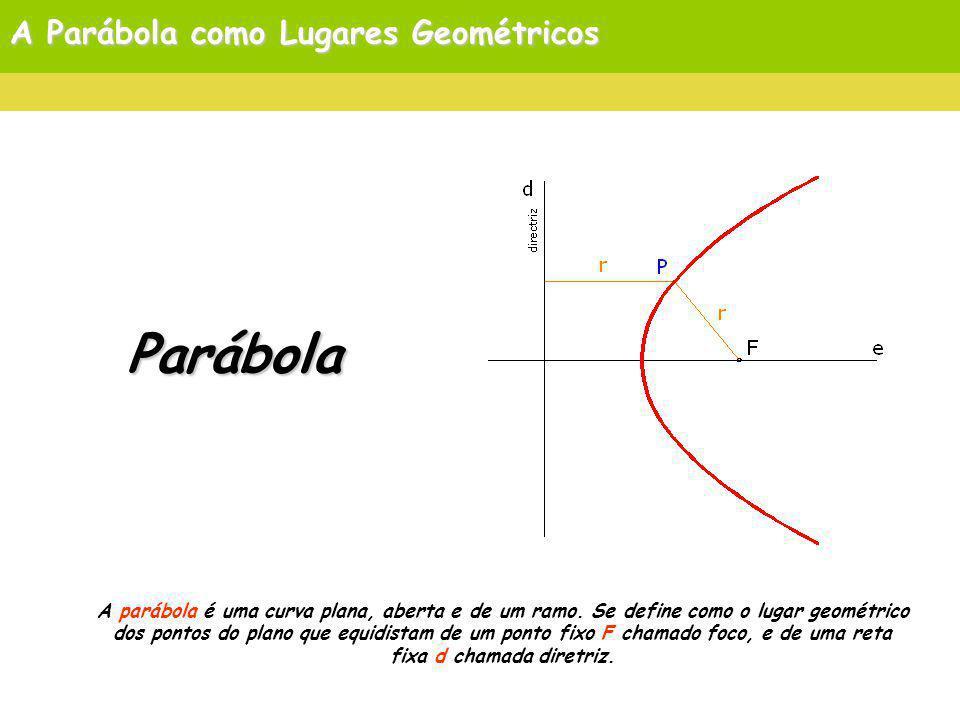 A Parábola como Lugares Geométricos A parábola é uma curva plana, aberta e de um ramo.