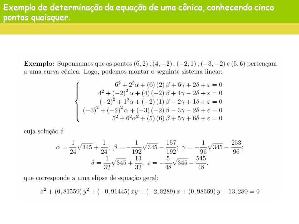 Exemplo de determinação da equação de uma cônica, conhecendo cinco pontos quaisquer.