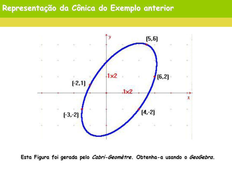 Representação da Cônica do Exemplo anterior Esta Figura foi gerada pelo Cabri-Geomètre.