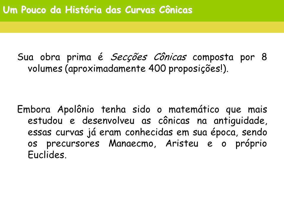 Um Pouco da História das Curvas Cônicas Sua obra prima é Secções Cônicas composta por 8 volumes (aproximadamente 400 proposições!).