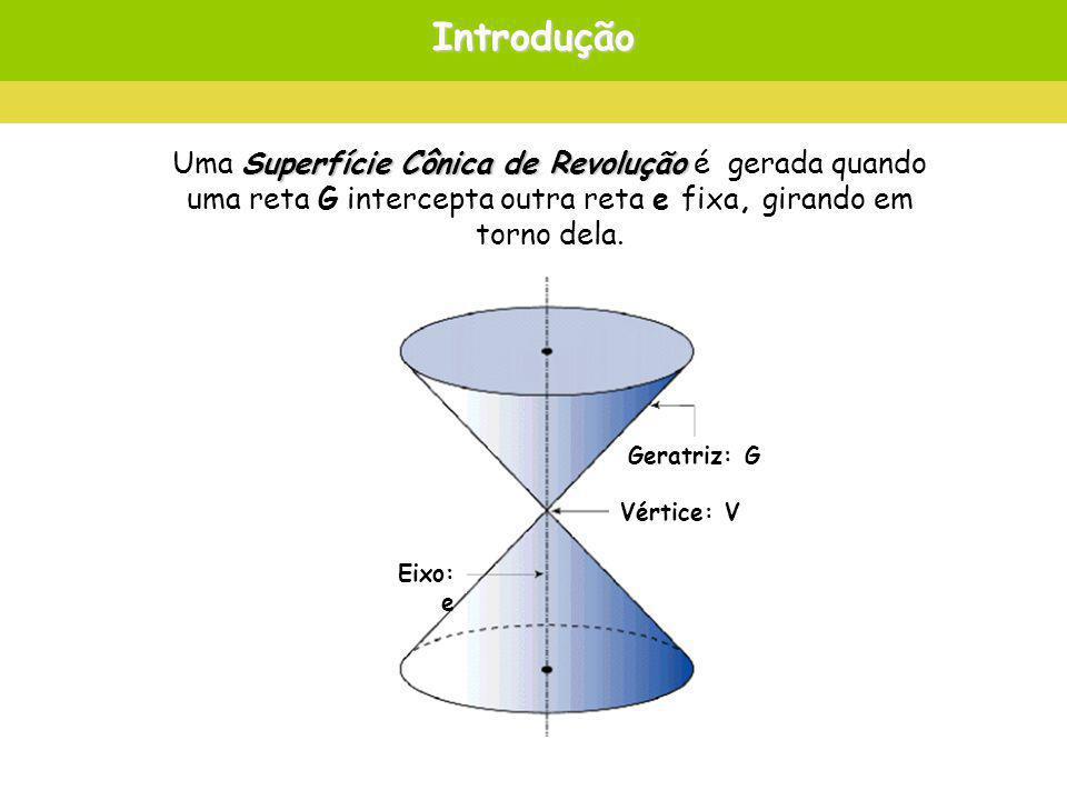 Introdução Geratriz: G Vértice: V Eixo: e Superfície Cônica de Revolução Uma Superfície Cônica de Revolução é gerada quando uma reta G intercepta outra reta e fixa, girando em torno dela.