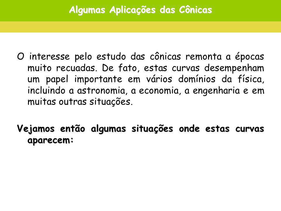 Algumas Aplicações das Cônicas O interesse pelo estudo das cônicas remonta a épocas muito recuadas.