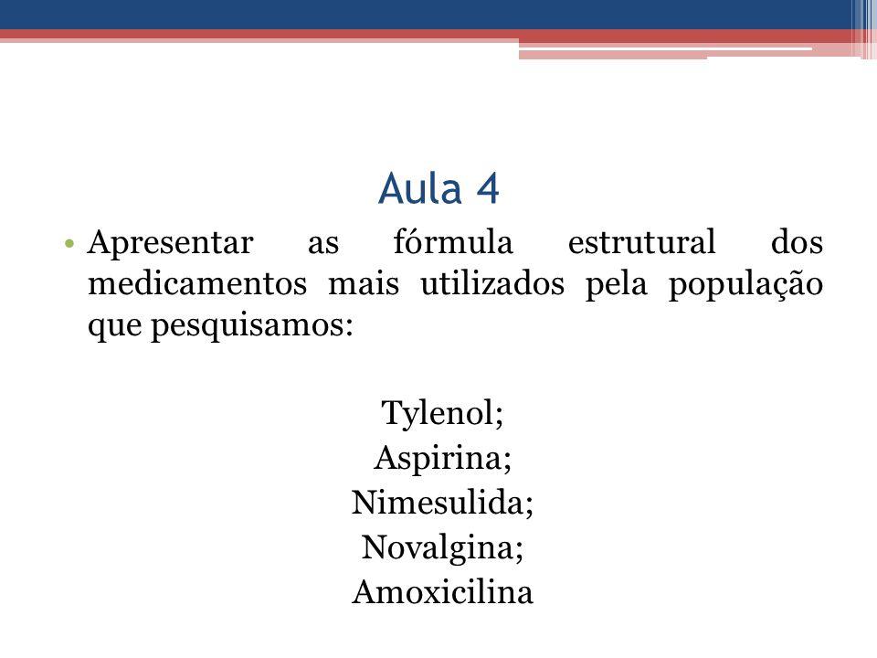 Aula 4 Apresentar as fórmula estrutural dos medicamentos mais utilizados pela população que pesquisamos: Tylenol; Aspirina; Nimesulida; Novalgina; Amo