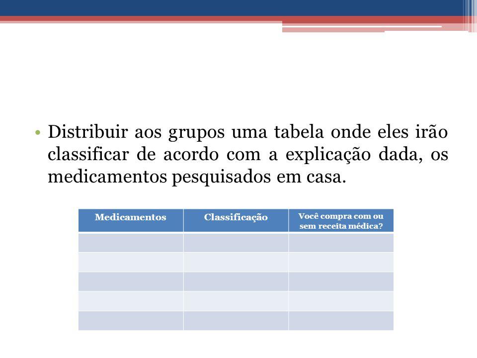 Distribuir aos grupos uma tabela onde eles irão classificar de acordo com a explicação dada, os medicamentos pesquisados em casa. MedicamentosClassifi