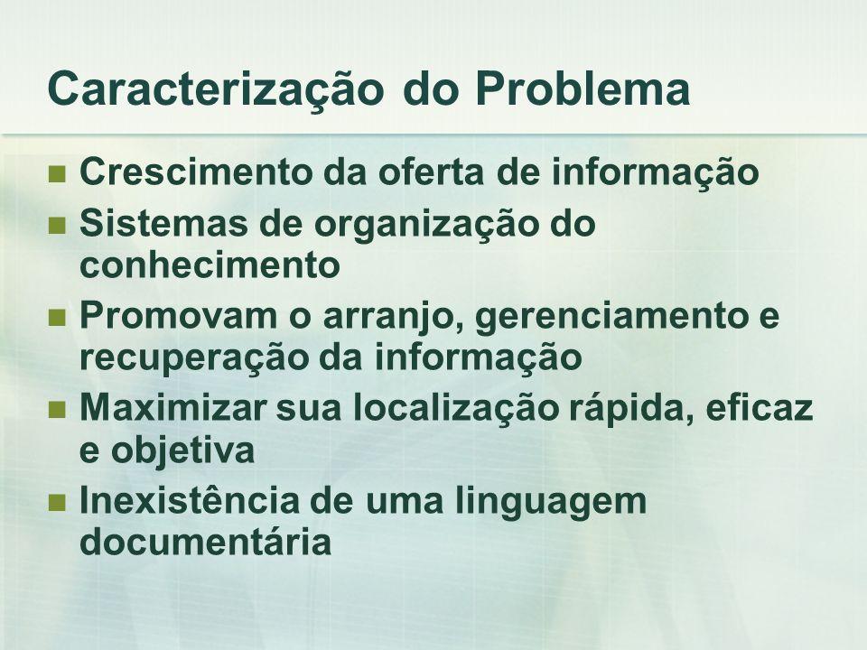 Linguagem Documentária Linguagem construída com base em um conjunto de regras pré- escrita estabelecidas anteriormente à sua utilização