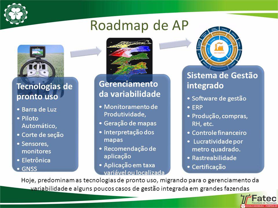 Roadmap de AP Tecnologias de pronto uso Barra de Luz Piloto Automático, Corte de seção Sensores, monitores Eletrônica GNSS Gerenciamento da variabilid
