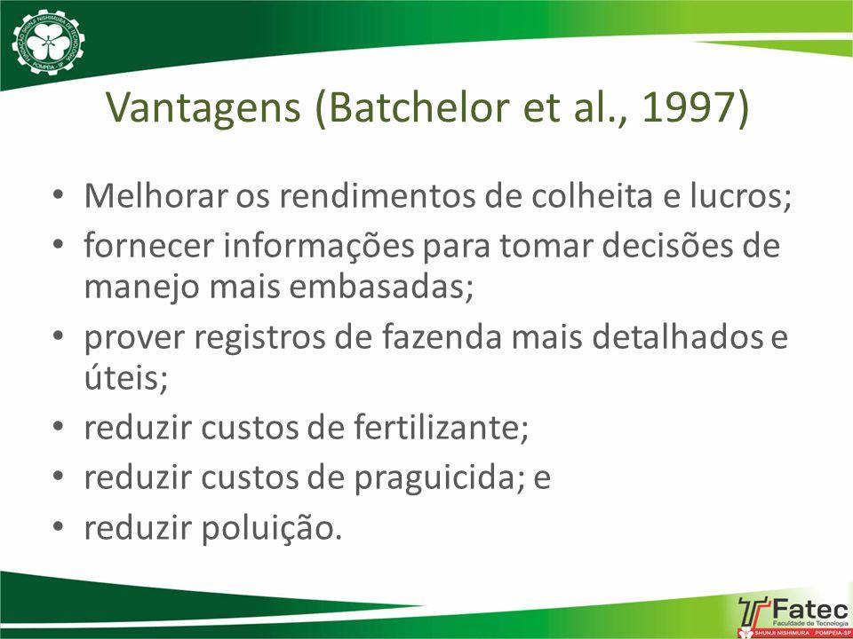 Vantagens (Batchelor et al., 1997) Melhorar os rendimentos de colheita e lucros; fornecer informações para tomar decisões de manejo mais embasadas; pr