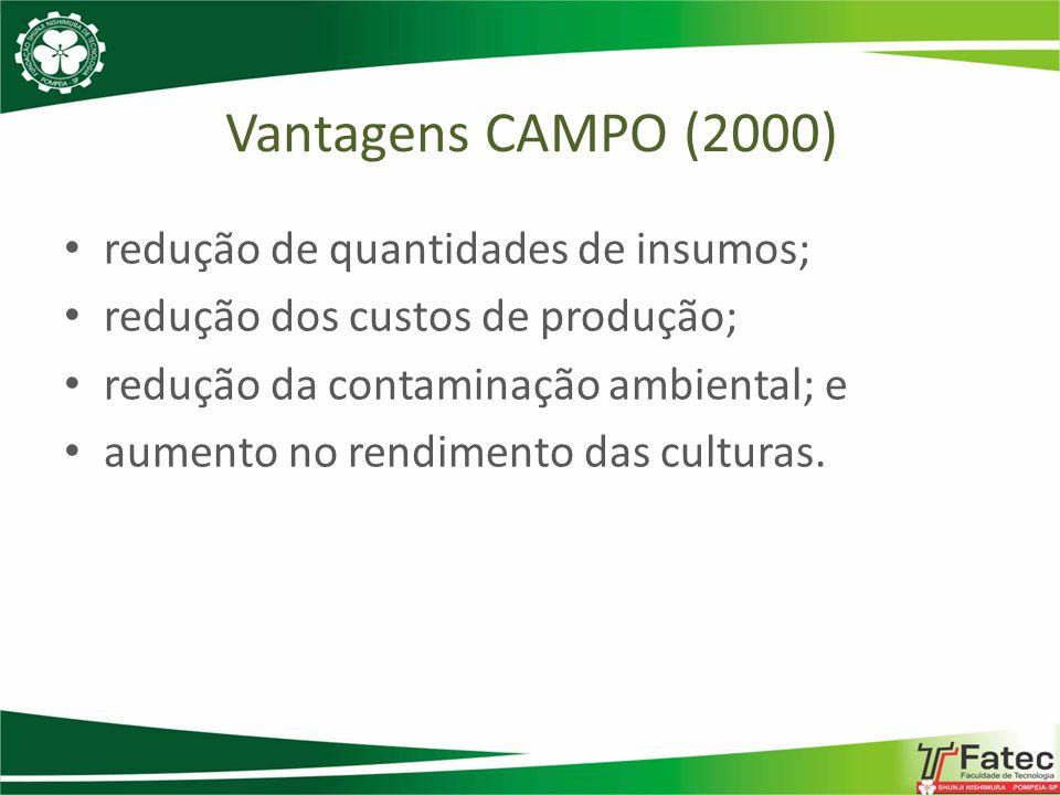 Vantagens CAMPO (2000) redução de quantidades de insumos; redução dos custos de produção; redução da contaminação ambiental; e aumento no rendimento d
