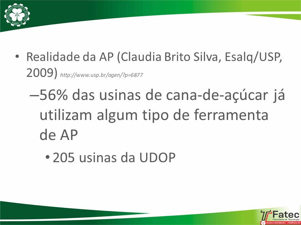 Realidade da AP (Claudia Brito Silva, Esalq/USP, 2009) http://www.usp.br/agen/?p=6877 – 56% das usinas de cana-de-açúcar já utilizam algum tipo de fer
