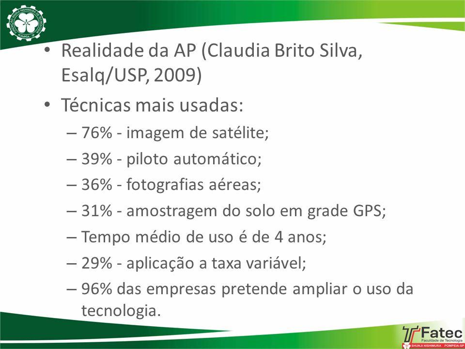 Realidade da AP (Claudia Brito Silva, Esalq/USP, 2009) Técnicas mais usadas: – 76% - imagem de satélite; – 39% - piloto automático; – 36% - fotografia