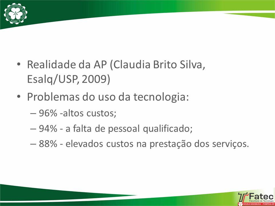 Realidade da AP (Claudia Brito Silva, Esalq/USP, 2009) Problemas do uso da tecnologia: – 96% -altos custos; – 94% - a falta de pessoal qualificado; –