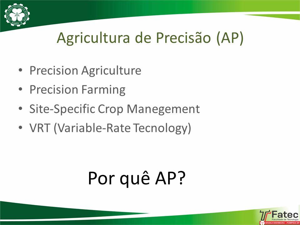 Agricultura Moderna Mudanças nos sistemas de produção: – Cultivo mínimo – Plantio Direto – MIP – MID – Manejo ecológico – Agroecologia – Agricultura orgânica – Agricultura sustentável – Sistema de Produção Integrada – AGRICULTURA DE PRECISÃO