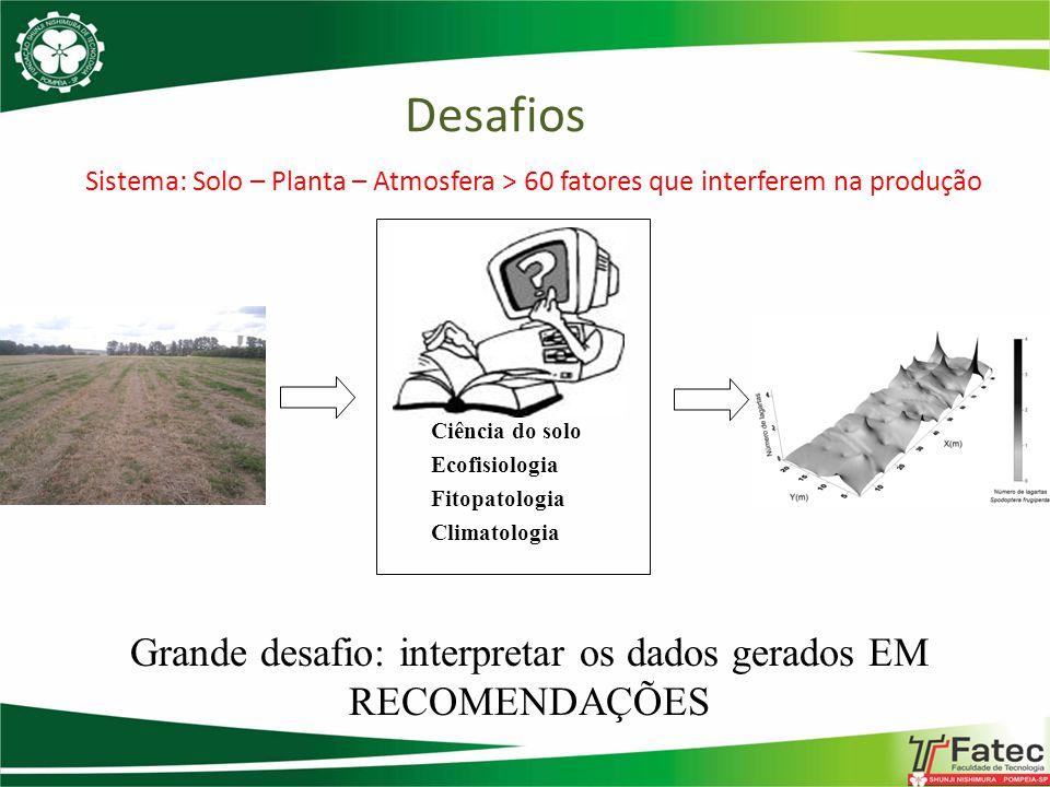 Desafios Grande desafio: interpretar os dados gerados EM RECOMENDAÇÕES Ciência do solo Ecofisiologia Fitopatologia Climatologia Sistema: Solo – Planta