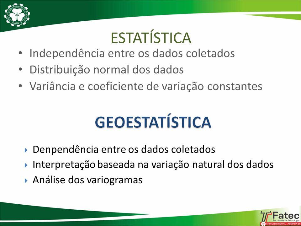 Independência entre os dados coletados Distribuição normal dos dados Variância e coeficiente de variação constantes ESTATÍSTICA Denpendência entre os