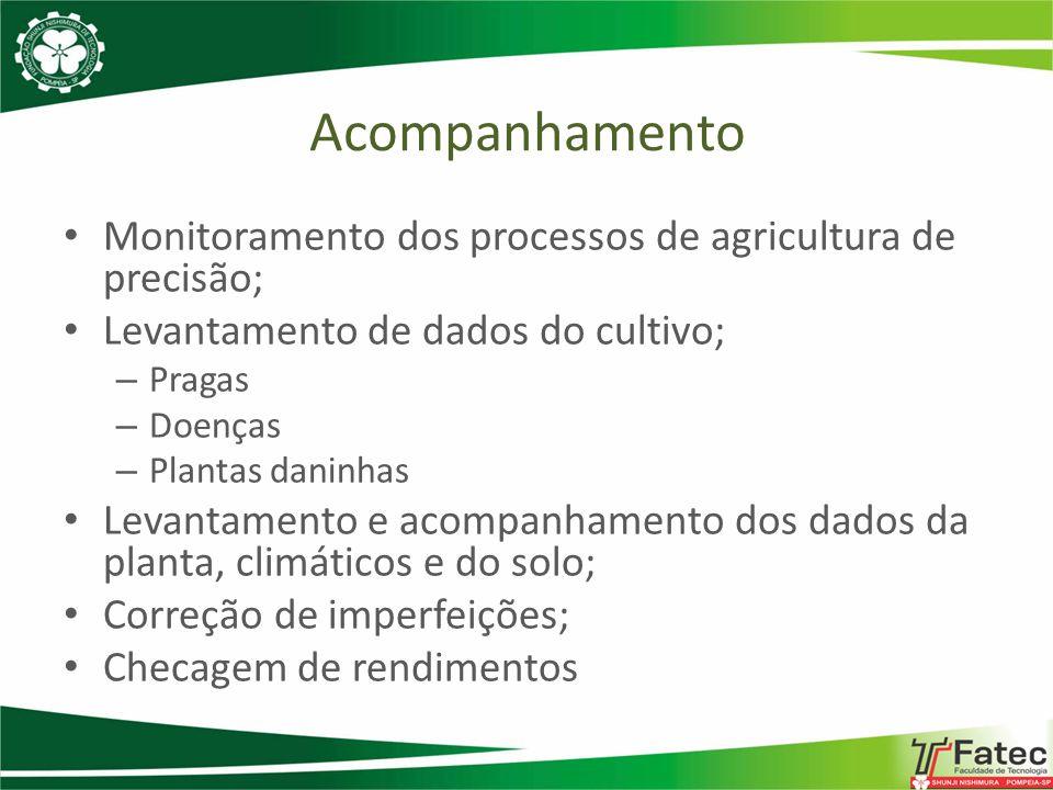 Monitoramento dos processos de agricultura de precisão; Levantamento de dados do cultivo; – Pragas – Doenças – Plantas daninhas Levantamento e acompan