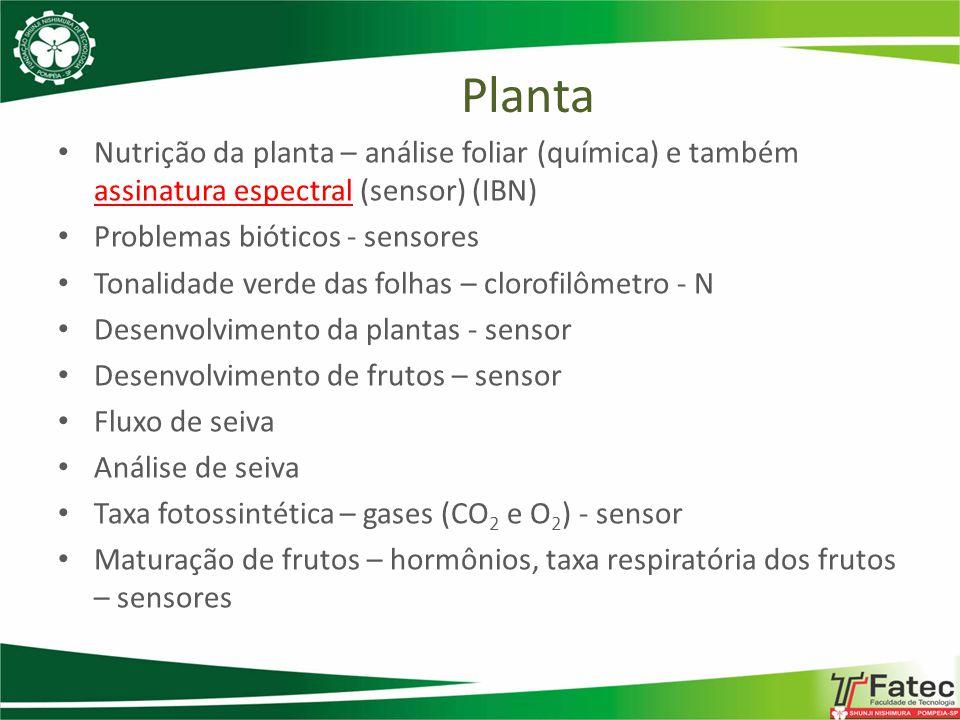 Nutrição da planta – análise foliar (química) e também assinatura espectral (sensor) (IBN) Problemas bióticos - sensores Tonalidade verde das folhas –