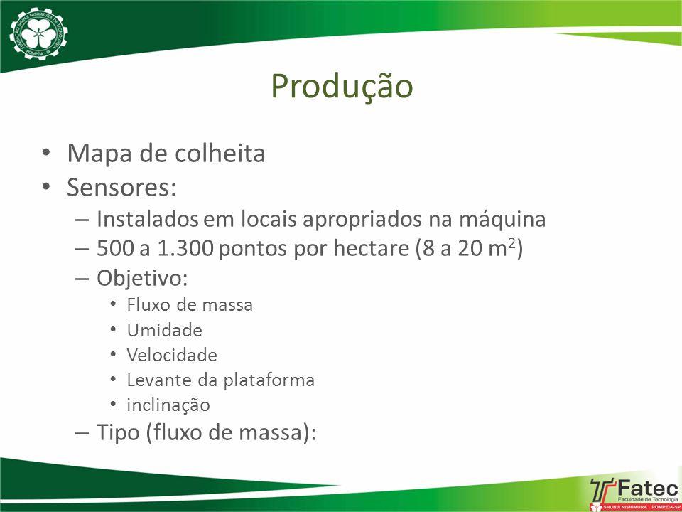 Mapa de colheita Sensores: – Instalados em locais apropriados na máquina – 500 a 1.300 pontos por hectare (8 a 20 m 2 ) – Objetivo: Fluxo de massa Umi