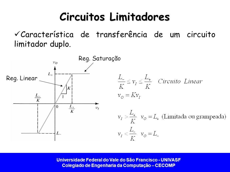 Universidade Federal do Vale do São Francisco - UNIVASF Colegiado de Engenharia da Computação – CECOMP Circuitos Limitadores Característica de transferência de um circuito limitador duplo.