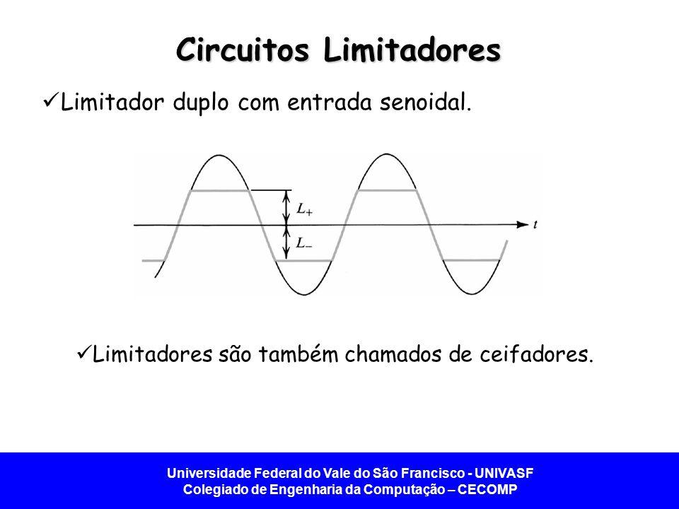 Universidade Federal do Vale do São Francisco - UNIVASF Colegiado de Engenharia da Computação – CECOMP Circuitos Limitadores Alguns circuitos limitadores com resistores, diodos (modelo queda de tensão constante - V D = 0,7V) e fontes dc.