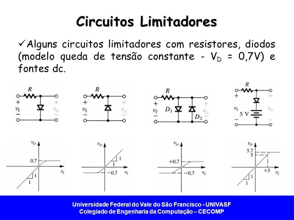 Universidade Federal do Vale do São Francisco - UNIVASF Colegiado de Engenharia da Computação – CECOMP Circuitos Limitadores Alguns circuitos limitado